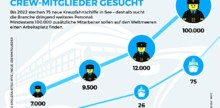 Infografik: Die Kreuzfahrtbranche wächst © Connect / John Will Kommunikation